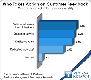 vr_cfm_who_takes_action_on_customer_feedback