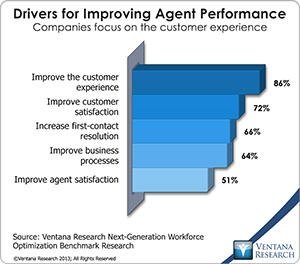 vr_NGWO2_01_drivers_for_improving_agent_performance