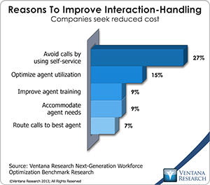 vr_NGWO2_02_reasons_to_improve_interaction_handling