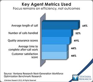 vr_NGWO2_03_key_agent_metrics_used