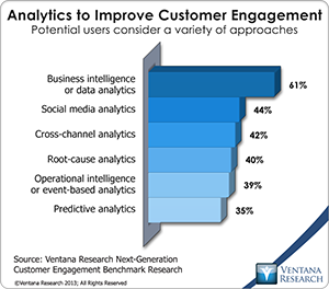 vr_NGCE_Research_07_analytics_to_improve_customer_engagement