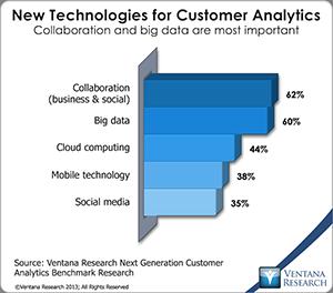 vr_Customer_Analytics_07_new_technologies_for_customer_analytics